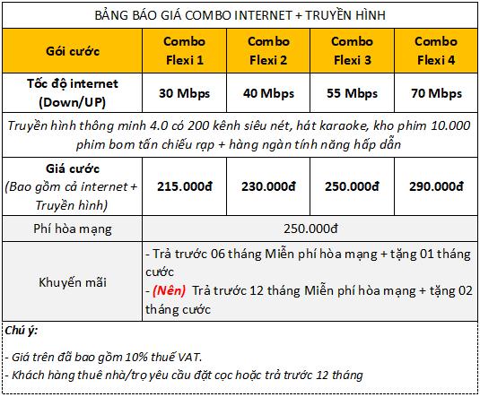 Gói cước combo internet và truyền hình Viettel Đà Nẵng